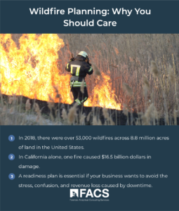 Wildfire Planning: Why You Should Care