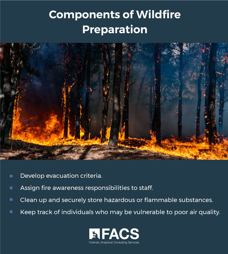 Components of Wildfire Preparation