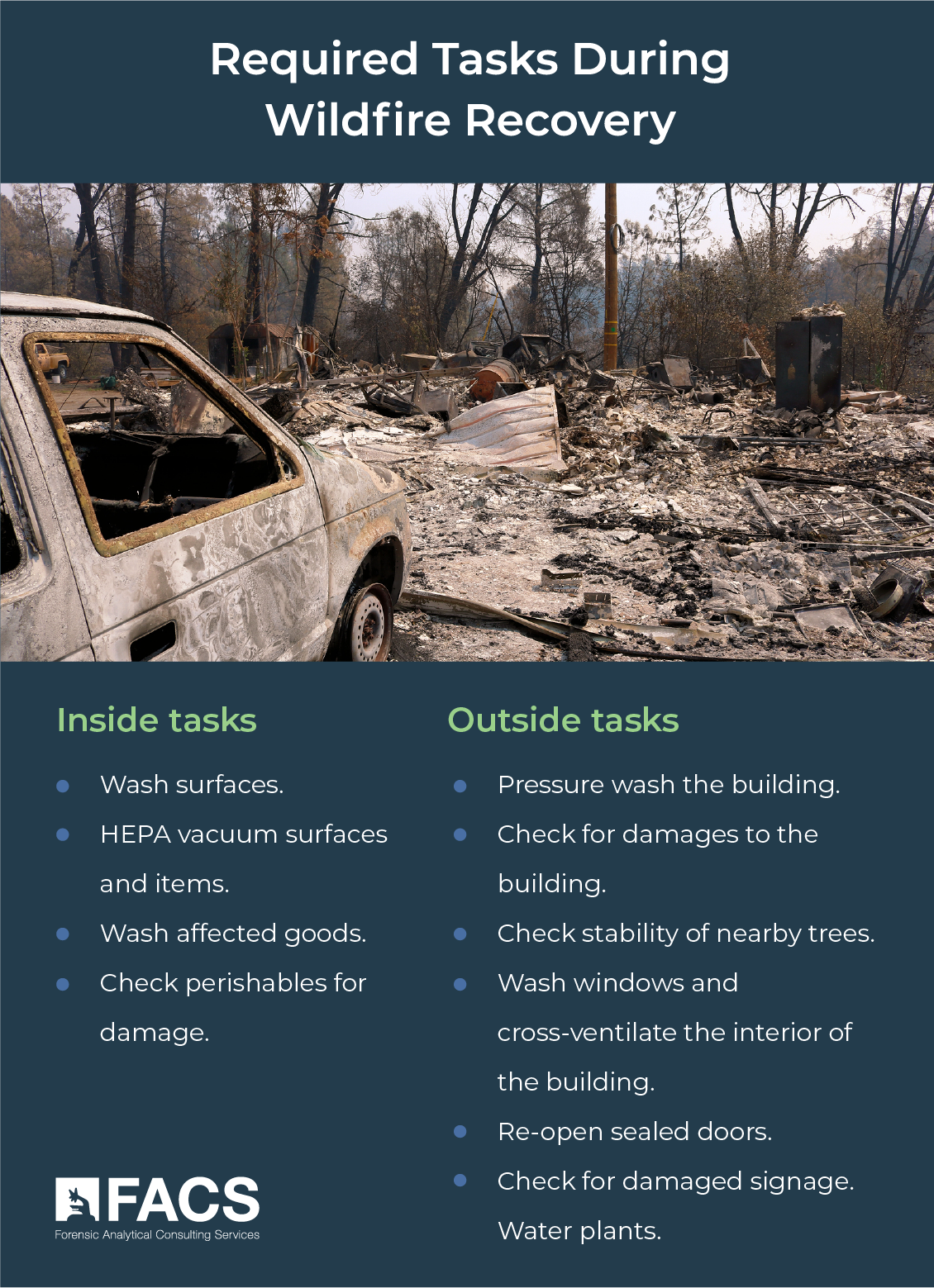 Required Tasks During Wildfire Recovery